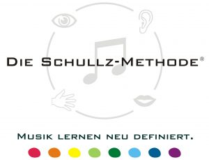 Schullz-Methode